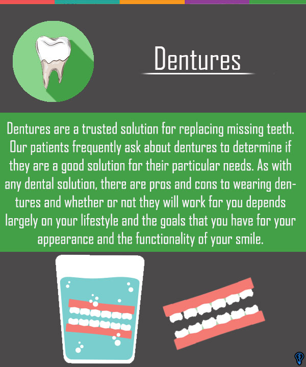 Dentures and Partial Dentures New Windsor, NY